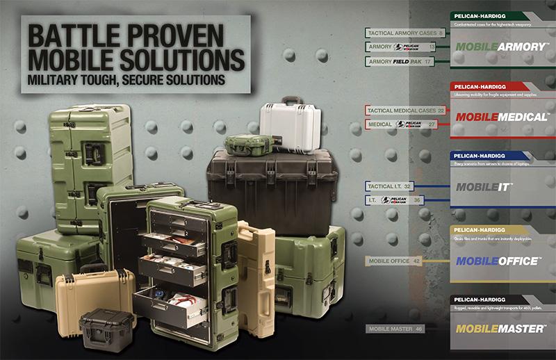 Mobile Military